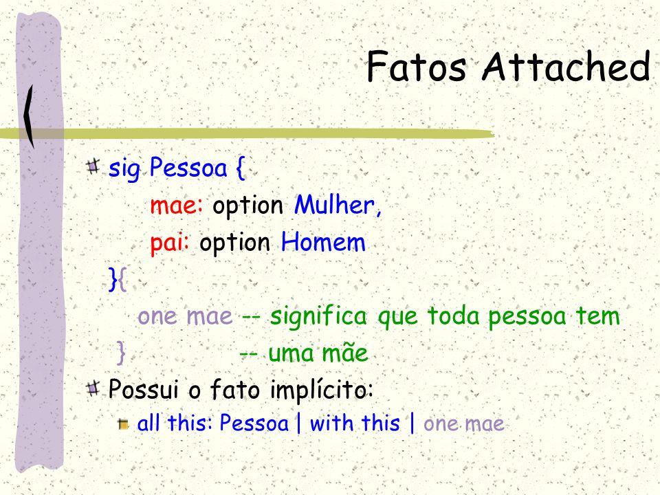 Fatos Attached sig Pessoa { mae: option Mulher, pai: option Homem }{