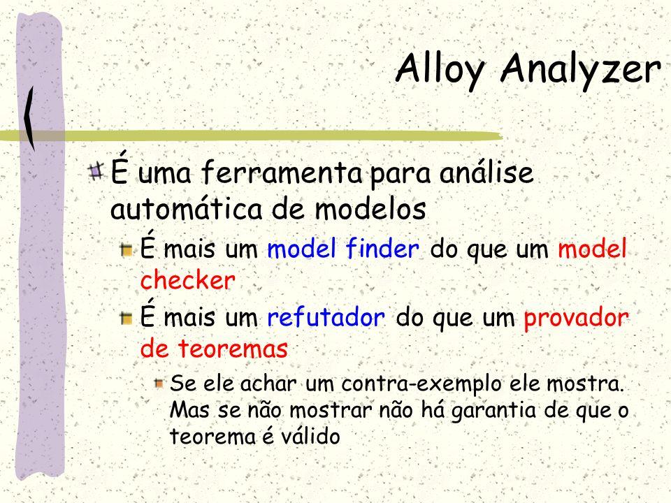 Alloy Analyzer É uma ferramenta para análise automática de modelos