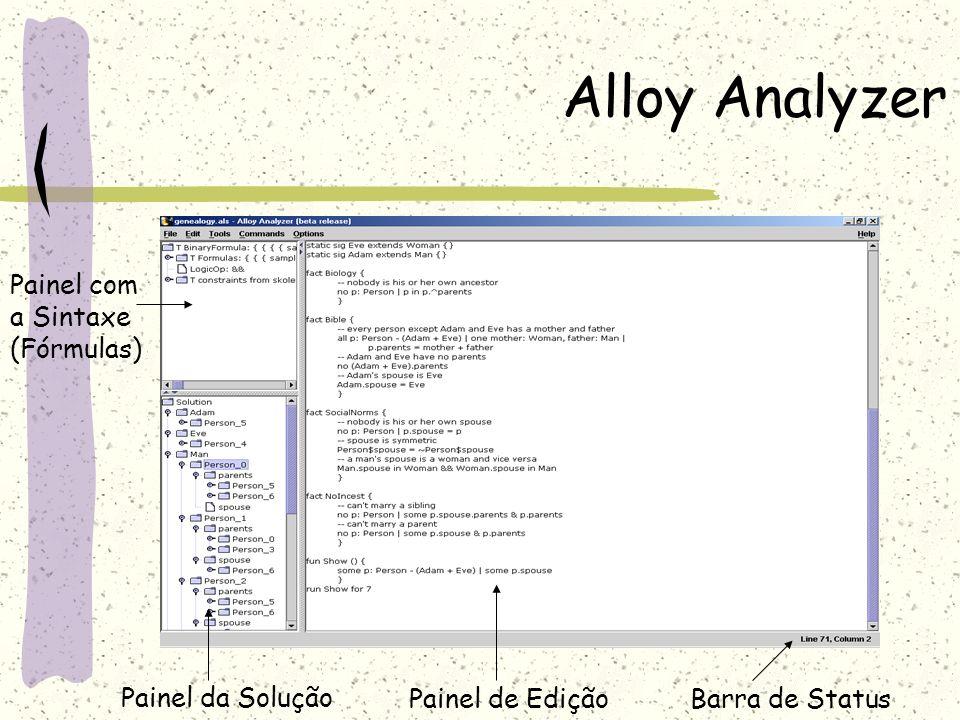 Alloy Analyzer Painel com a Sintaxe (Fórmulas) Painel da Solução