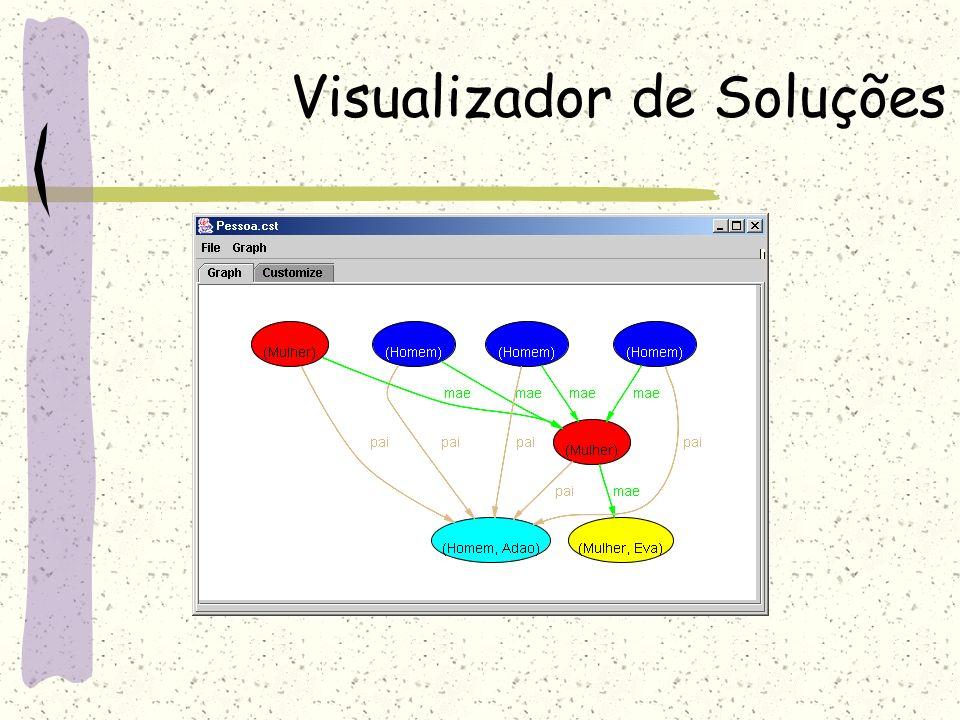 Visualizador de Soluções