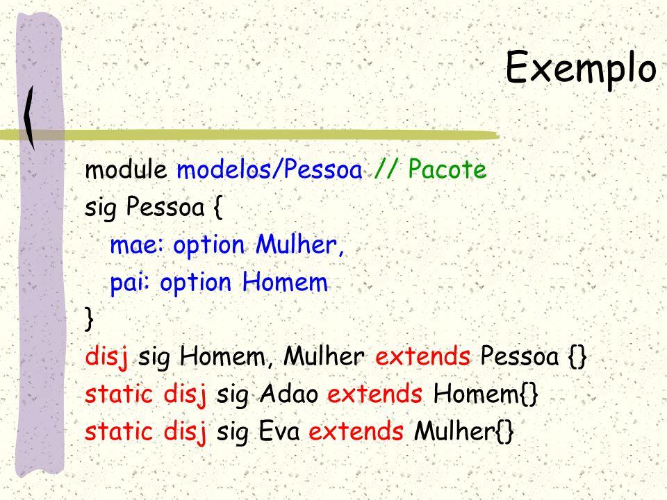 Exemplo module modelos/Pessoa // Pacote sig Pessoa {