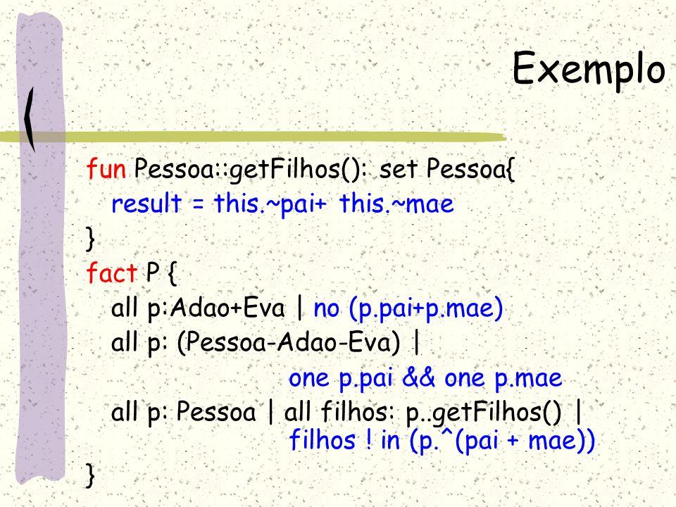 Exemplo fun Pessoa::getFilhos(): set Pessoa{