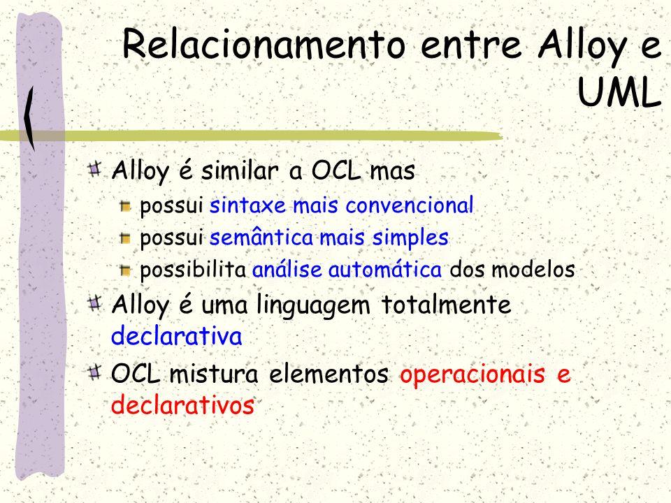 Relacionamento entre Alloy e UML