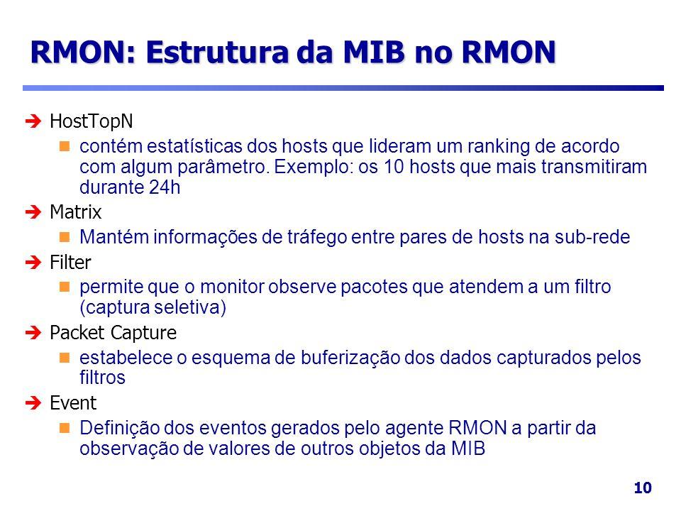RMON: Estrutura da MIB no RMON