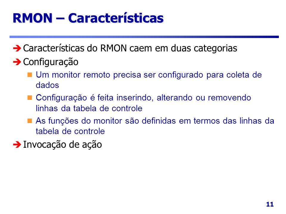 RMON – Características