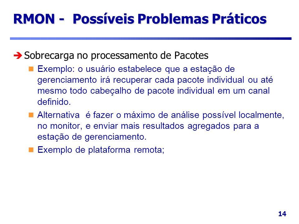 RMON - Possíveis Problemas Práticos