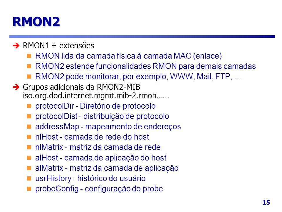 RMON2 RMON1 + extensões. RMON lida da camada física à camada MAC (enlace) RMON2 estende funcionalidades RMON para demais camadas.