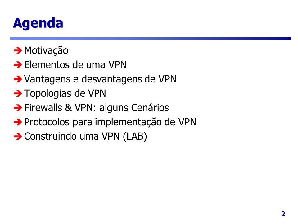 Agenda Motivação Elementos de uma VPN Vantagens e desvantagens de VPN