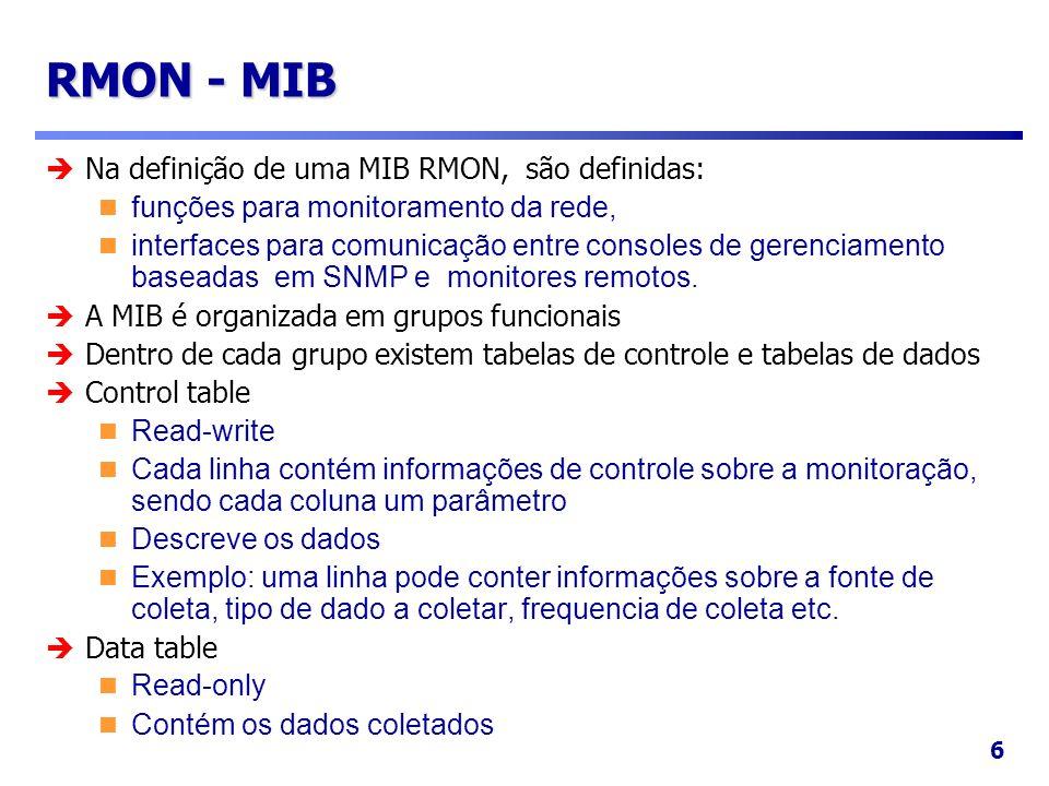 RMON - MIB Na definição de uma MIB RMON, são definidas: