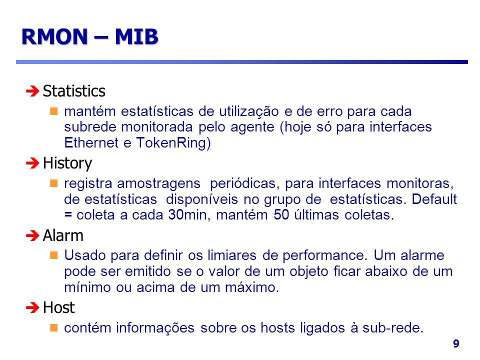 RMON – MIB Statistics History Alarm Host