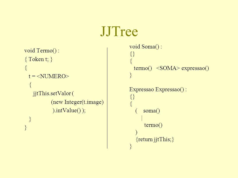JJTree void Soma() : void Termo() : {} { Token t; } {