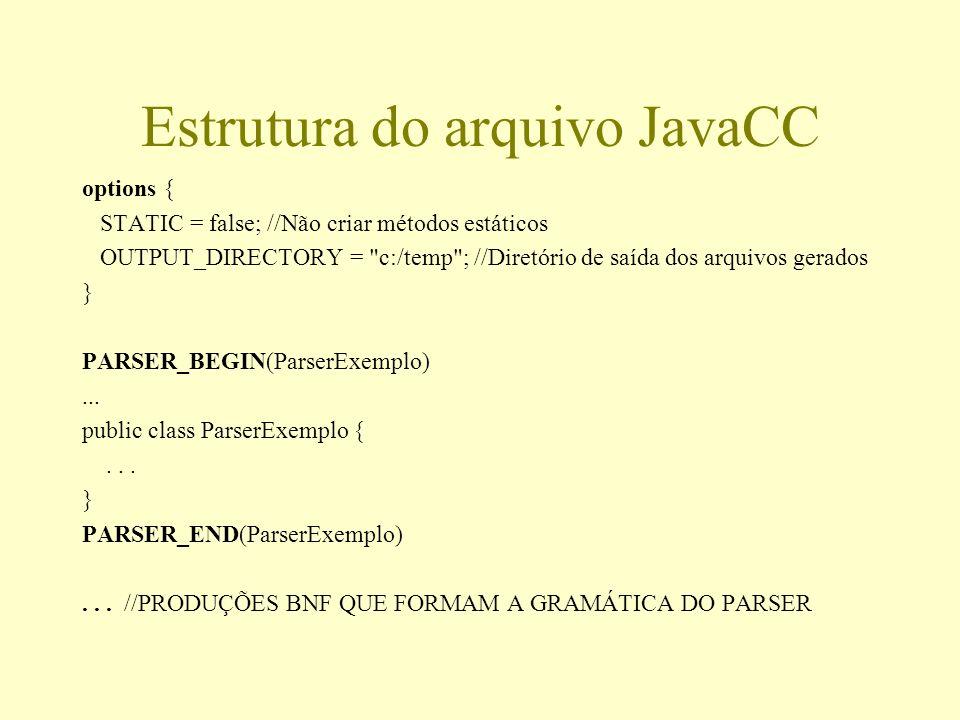 Estrutura do arquivo JavaCC