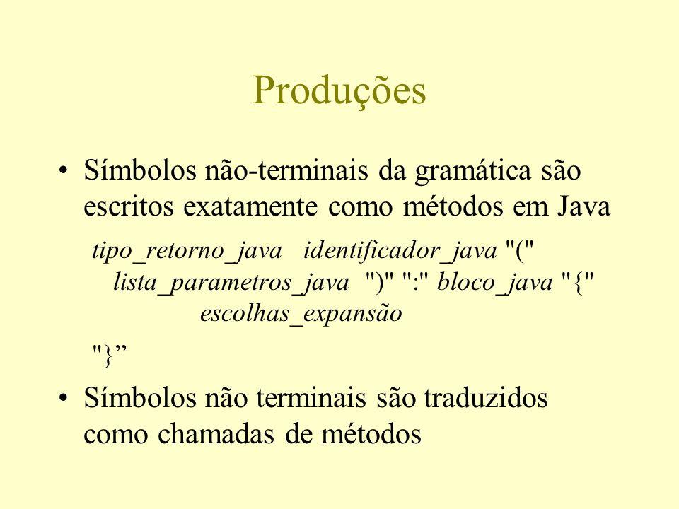 Produções Símbolos não-terminais da gramática são escritos exatamente como métodos em Java.