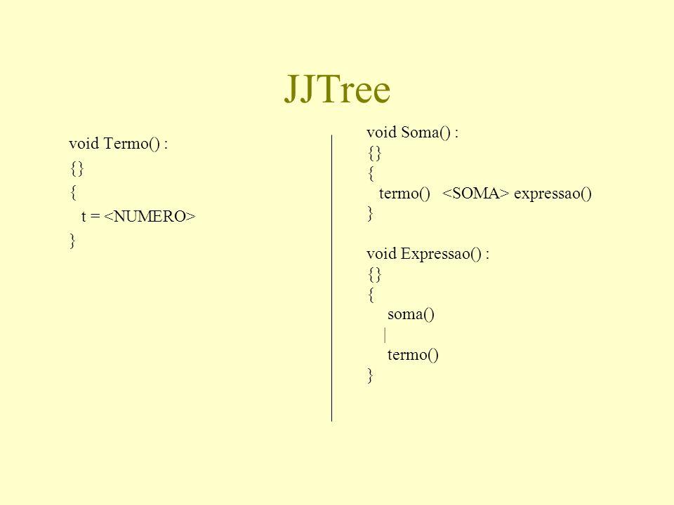 JJTree void Soma() : void Termo() : {} {} {