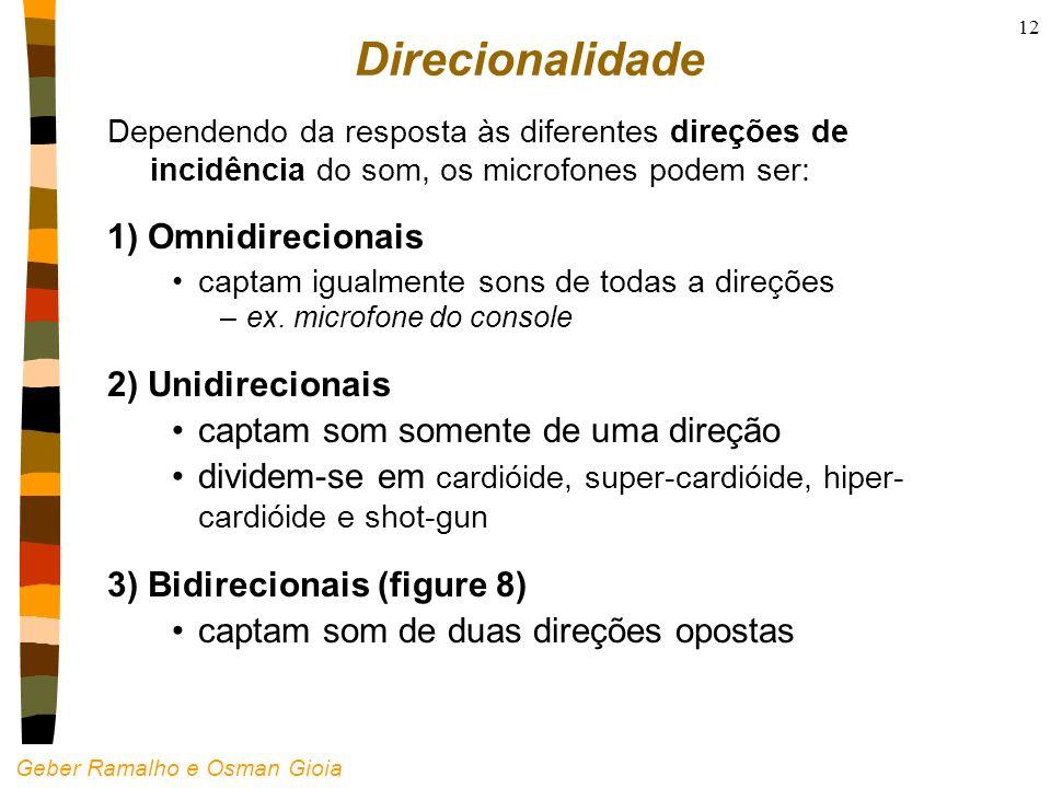 Direcionalidade 1) Omnidirecionais 2) Unidirecionais
