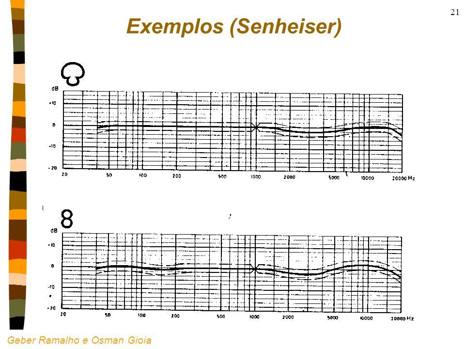 Exemplos (Senheiser)