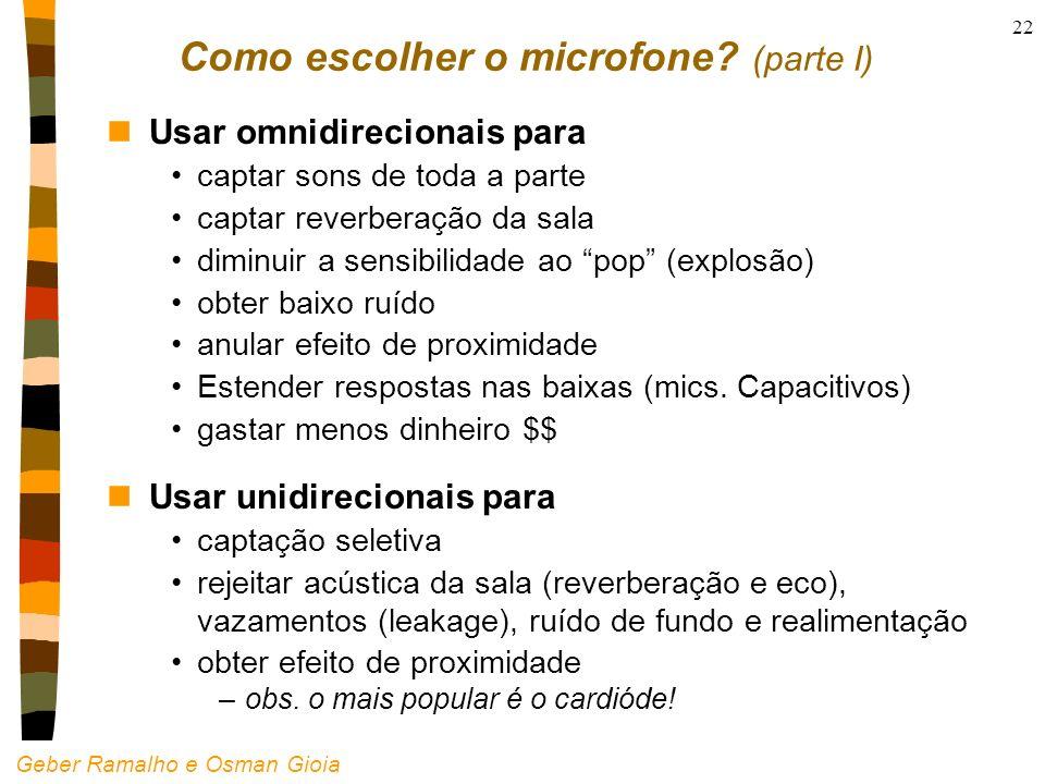 Como escolher o microfone (parte I)