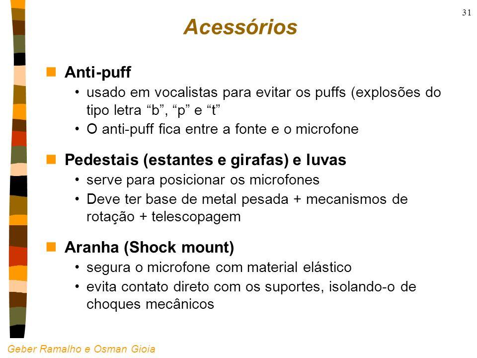 Acessórios Anti-puff Pedestais (estantes e girafas) e luvas