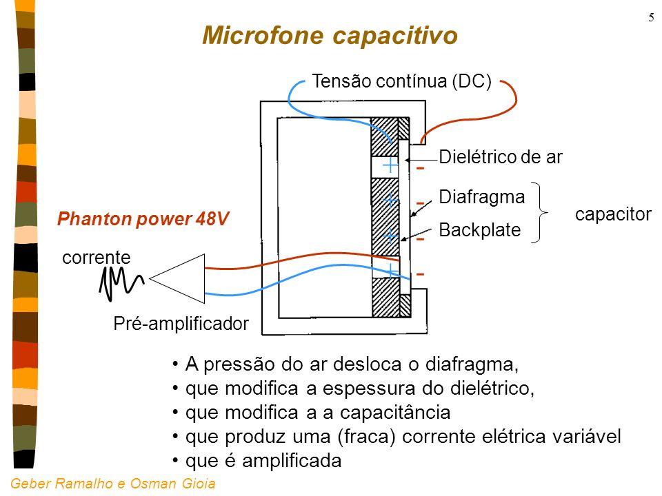 - + Microfone capacitivo A pressão do ar desloca o diafragma,