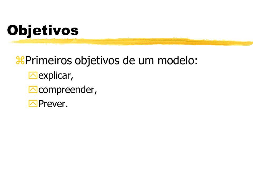 Objetivos Primeiros objetivos de um modelo: explicar, compreender,