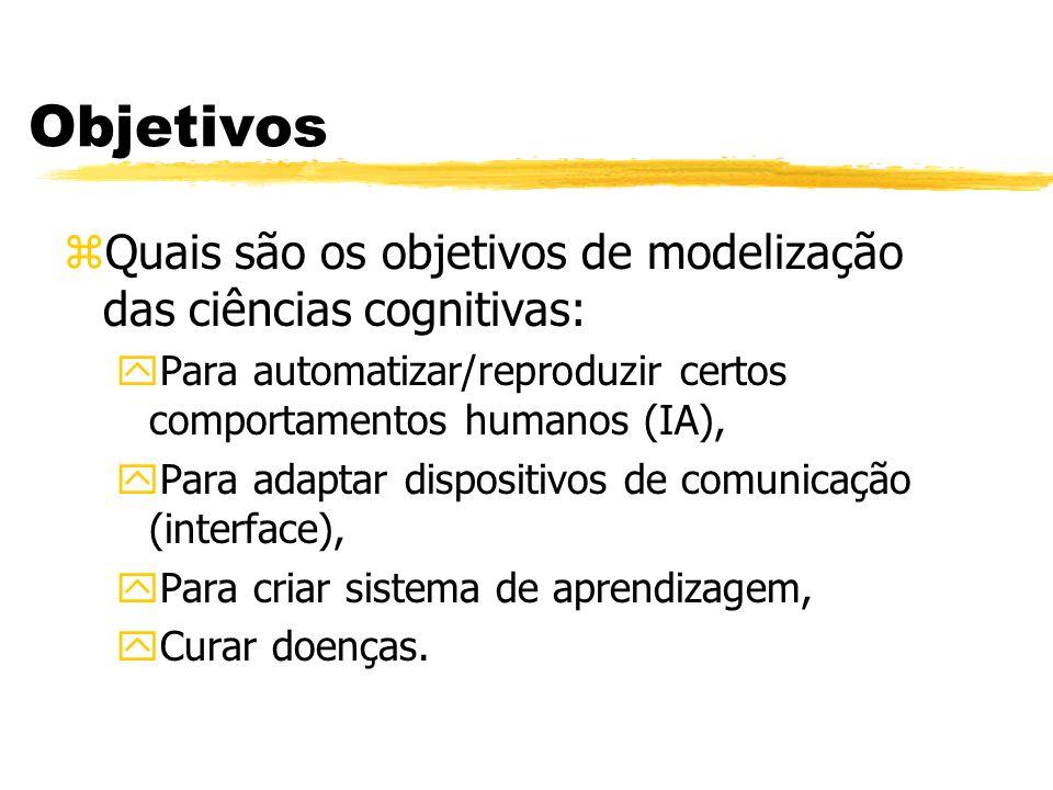 Objetivos Quais são os objetivos de modelização das ciências cognitivas: Para automatizar/reproduzir certos comportamentos humanos (IA),