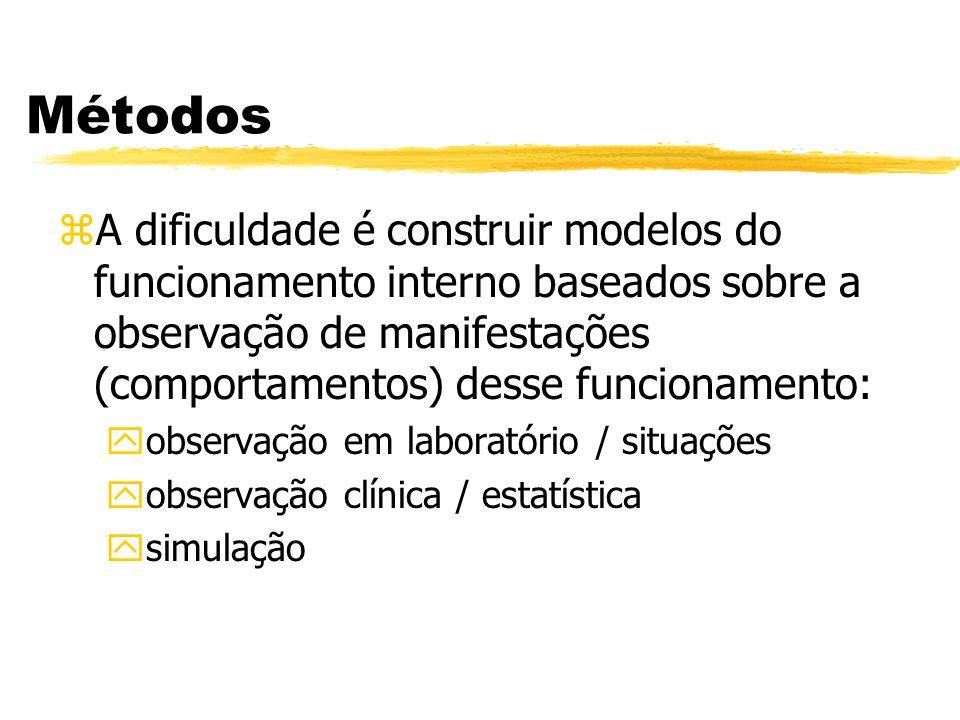 Métodos A dificuldade é construir modelos do funcionamento interno baseados sobre a observação de manifestações (comportamentos) desse funcionamento: