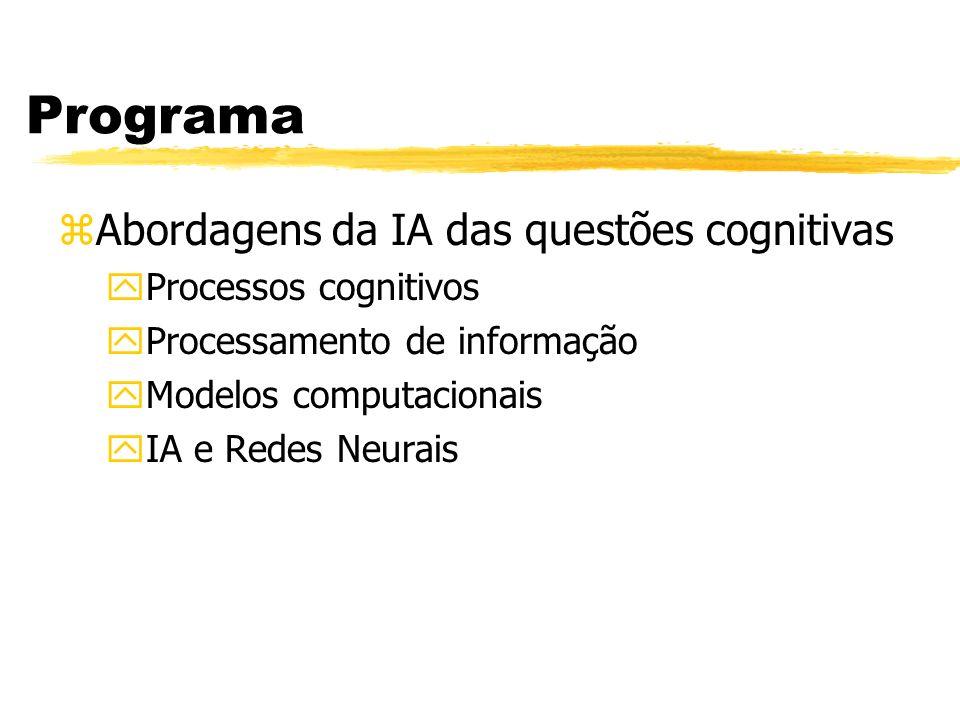 Programa Abordagens da IA das questões cognitivas Processos cognitivos