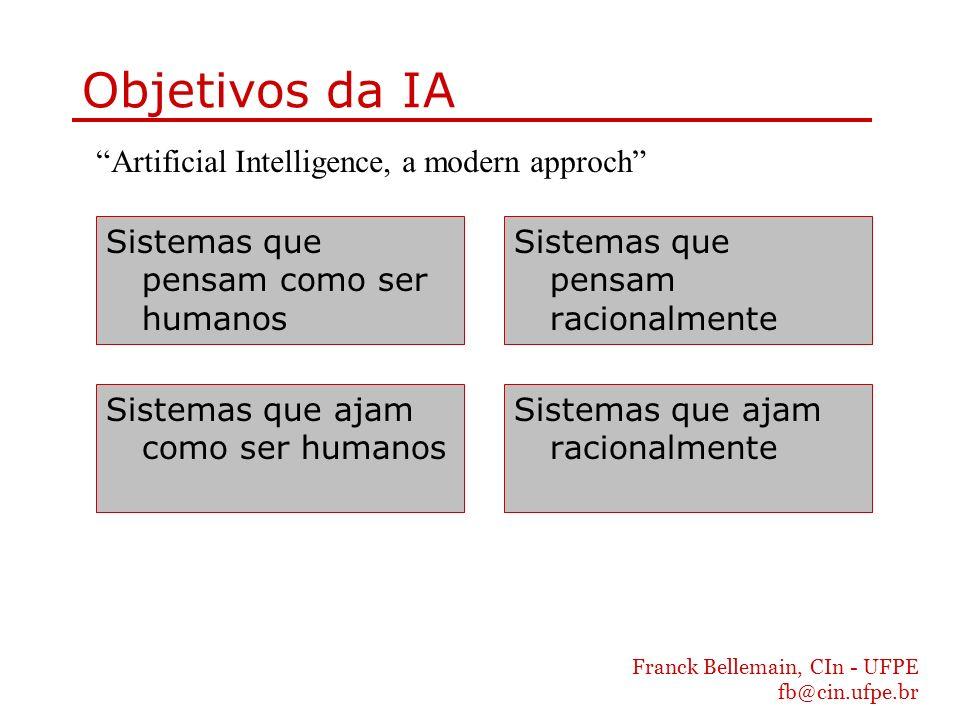 Objetivos da IA Artificial Intelligence, a modern approch