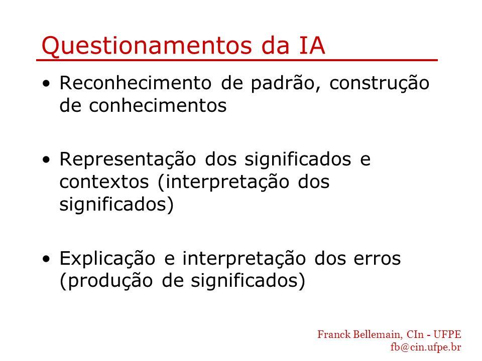 Questionamentos da IA Reconhecimento de padrão, construção de conhecimentos.