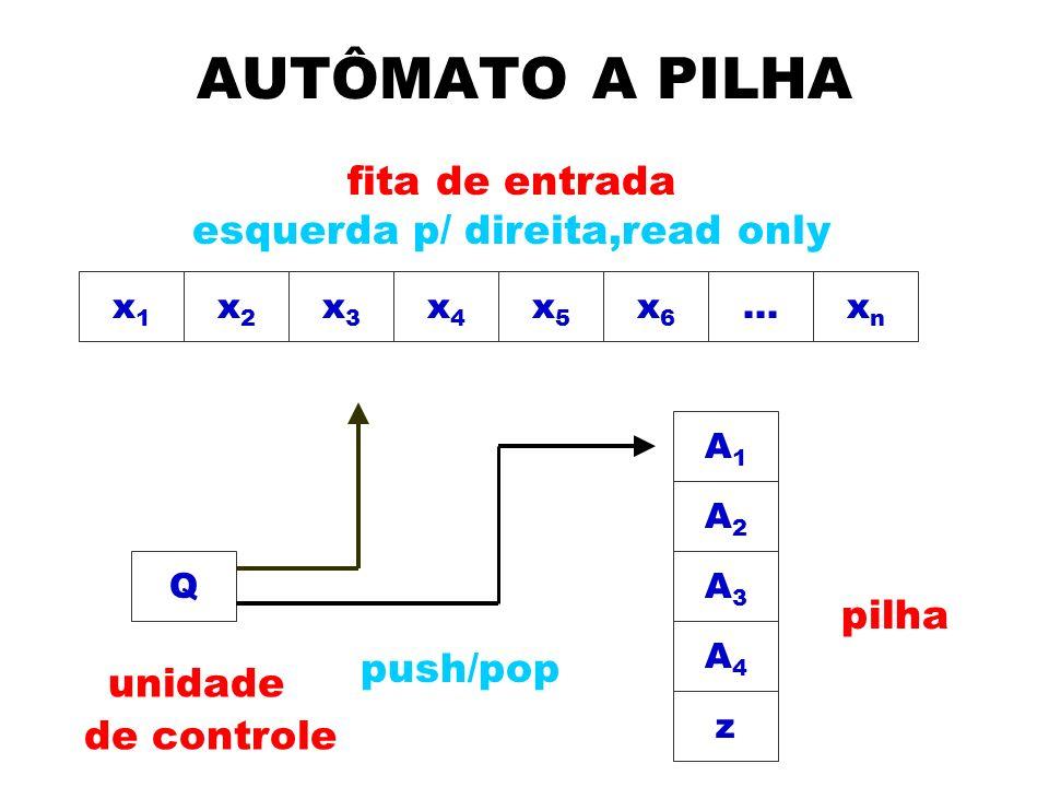 esquerda p/ direita,read only