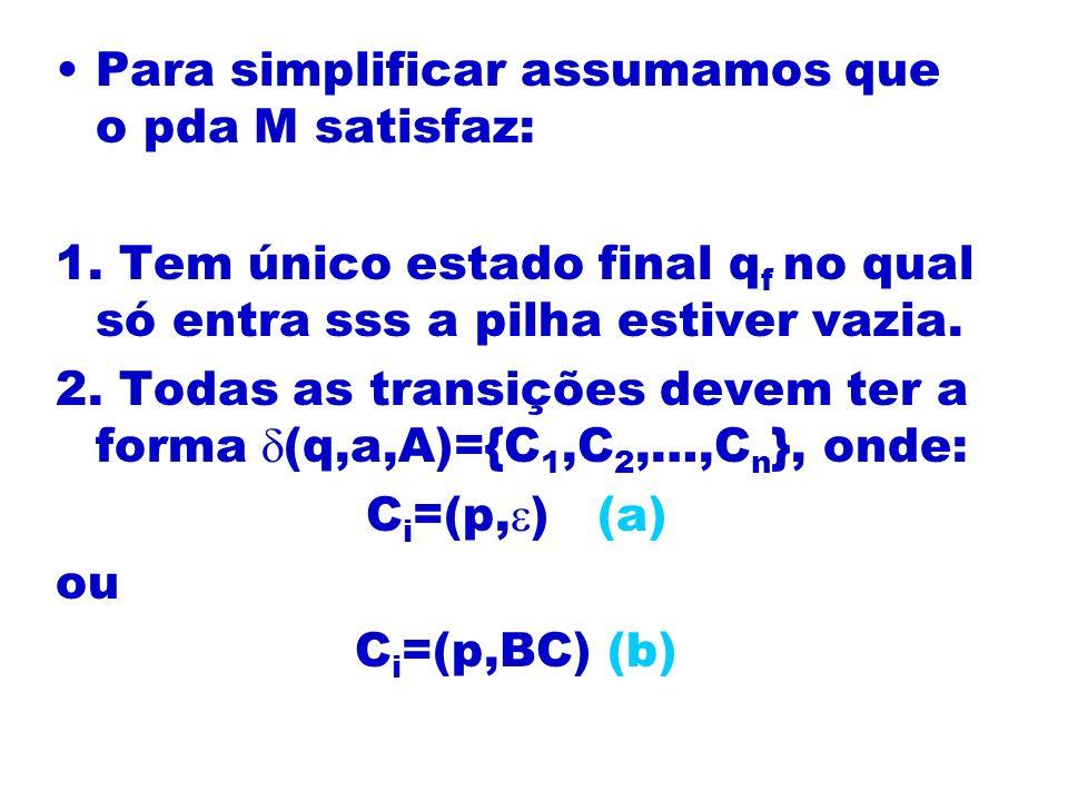 Para simplificar assumamos que o pda M satisfaz: