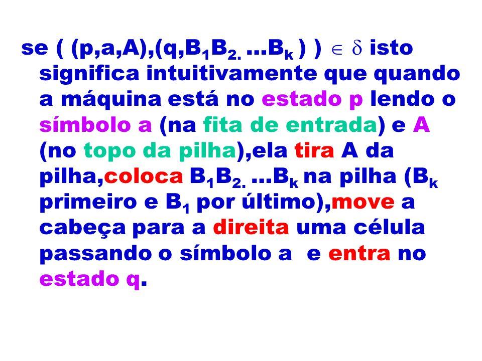 se ( (p,a,A),(q,B1B2.