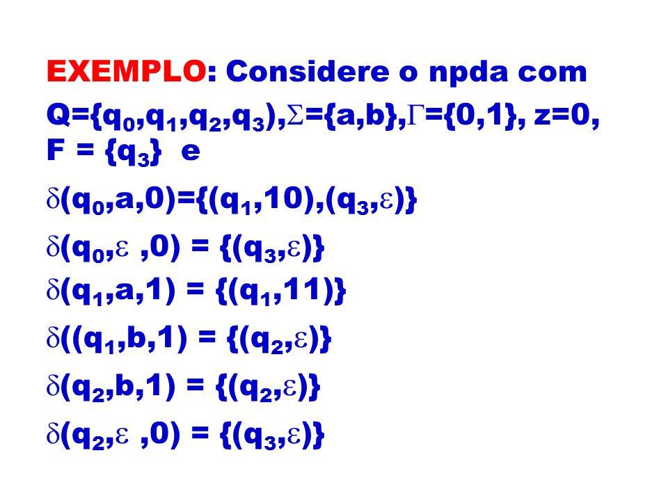 EXEMPLO: Considere o npda com