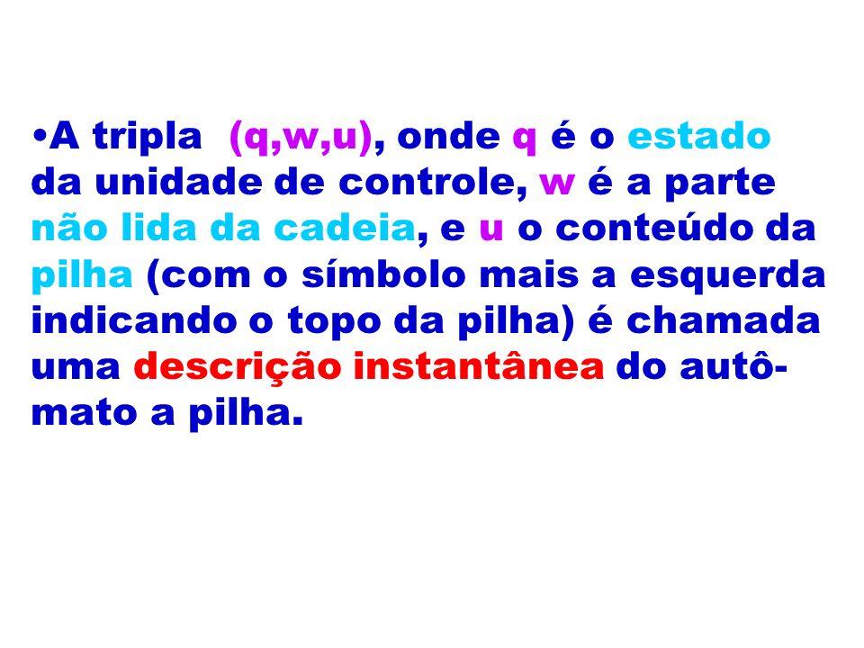 A tripla (q,w,u), onde q é o estado da unidade de controle, w é a parte não lida da cadeia, e u o conteúdo da pilha (com o símbolo mais a esquerda indicando o topo da pilha) é chamada uma descrição instantânea do autô-mato a pilha.