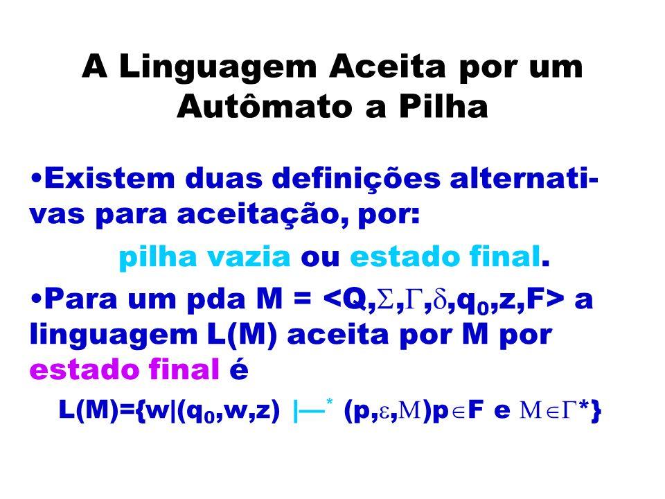 A Linguagem Aceita por um Autômato a Pilha