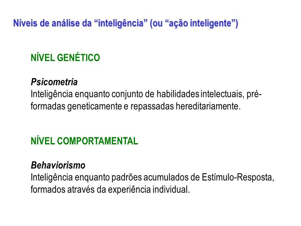 Níveis de análise da inteligência (ou ação inteligente )