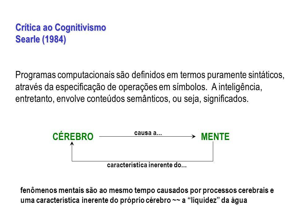Crítica ao Cognitivismo Searle (1984)