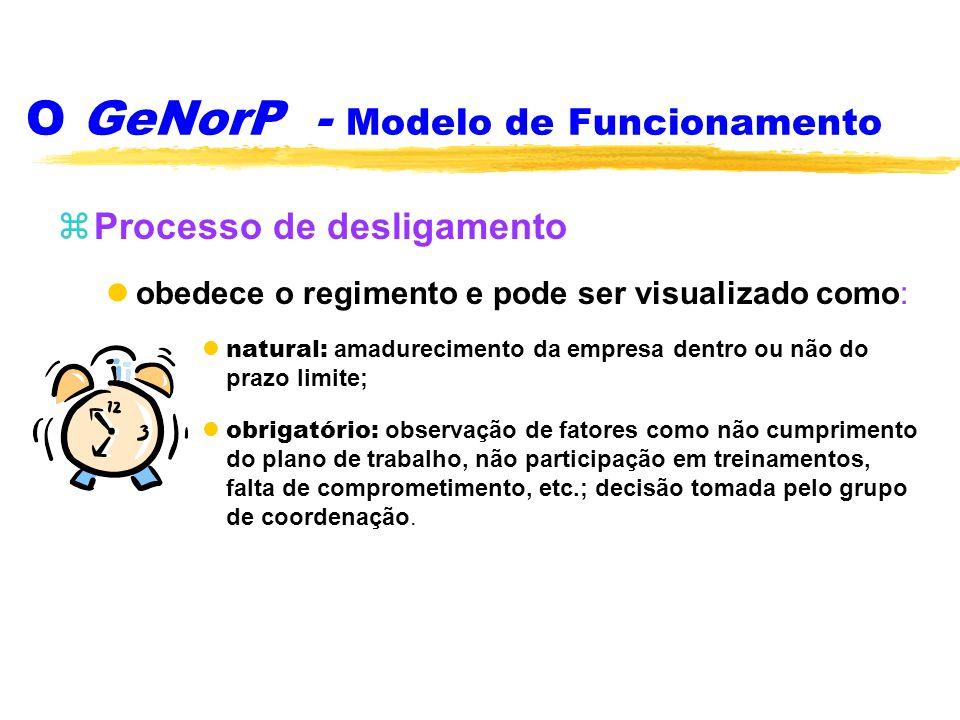 O GeNorP - Modelo de Funcionamento