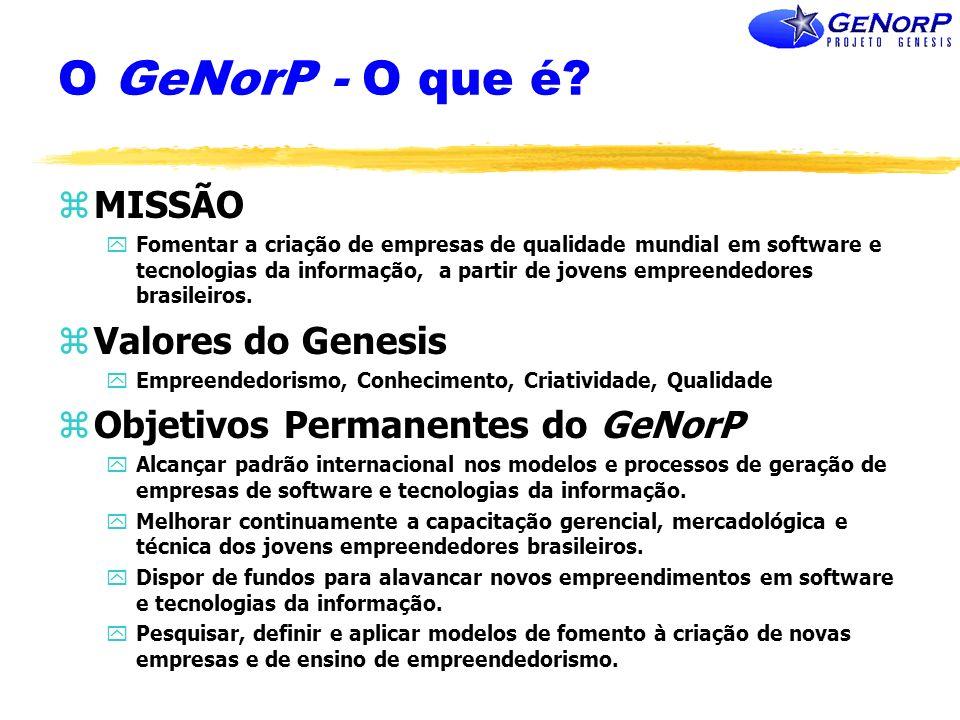 O GeNorP - O que é MISSÃO Valores do Genesis