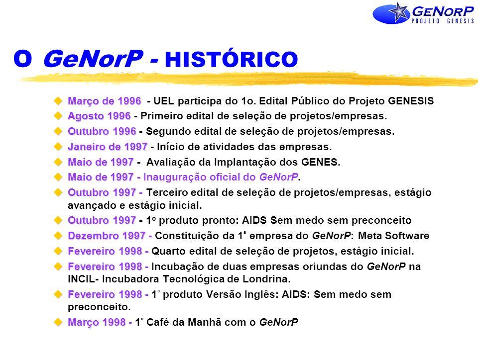 O GeNorP - HISTÓRICO Março de 1996 - UEL participa do 1o. Edital Público do Projeto GENESIS.