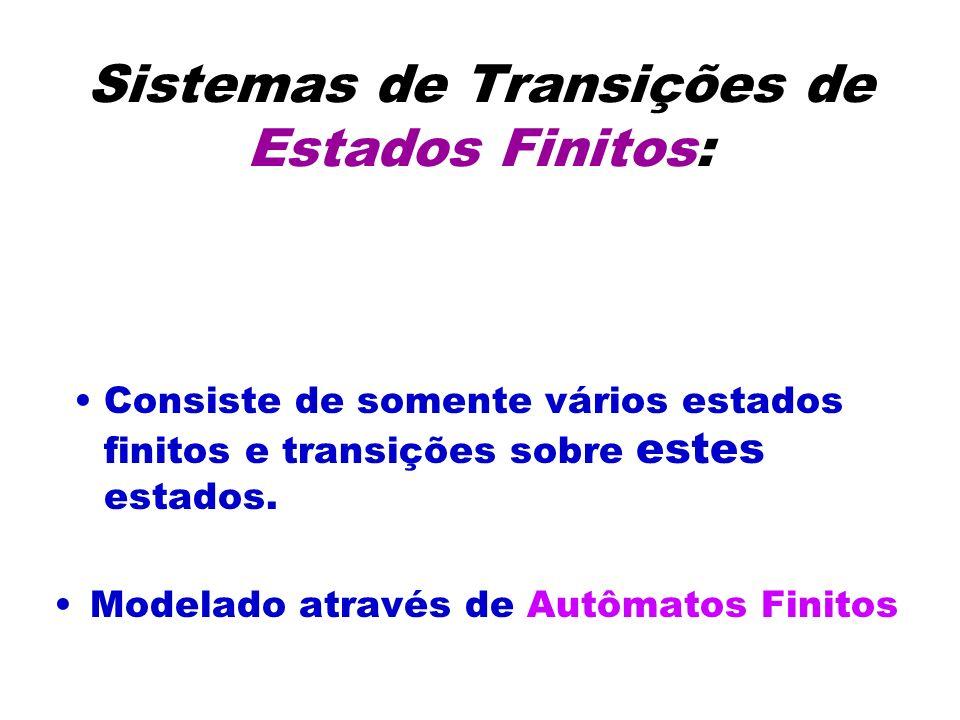 Sistemas de Transições de Estados Finitos: