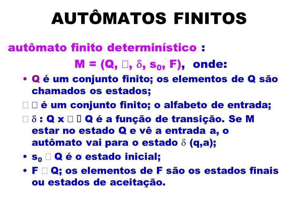 AUTÔMATOS FINITOS autômato finito determinístico :
