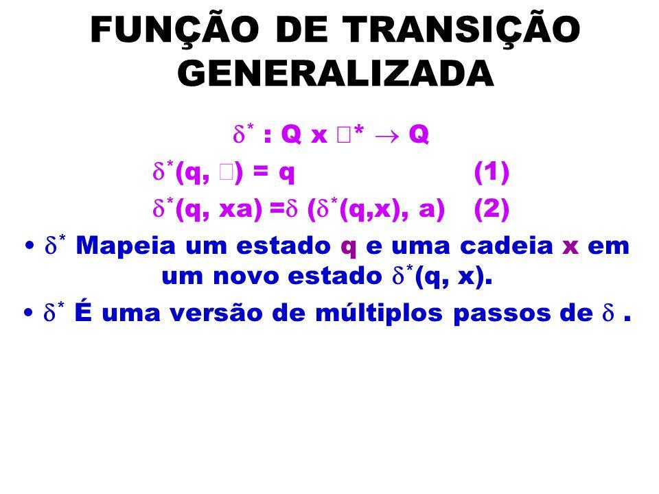 FUNÇÃO DE TRANSIÇÃO GENERALIZADA