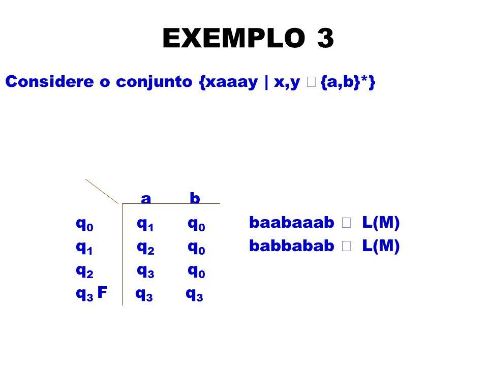 EXEMPLO 3 Considere o conjunto {xaaay | x,y Î {a,b}*} a b