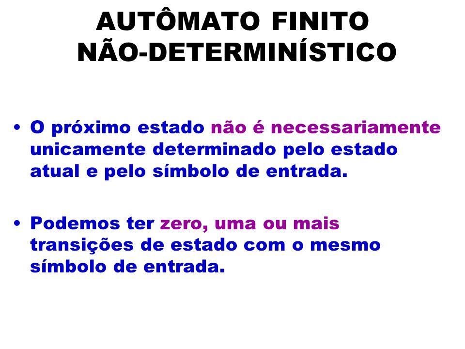 AUTÔMATO FINITO NÃO-DETERMINÍSTICO