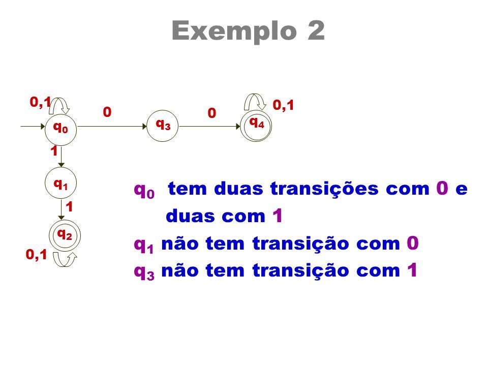 Exemplo 2 q0 tem duas transições com 0 e duas com 1