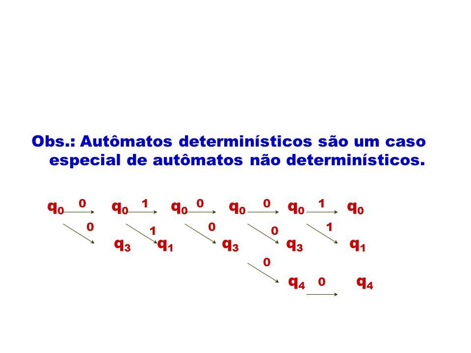 Obs.: Autômatos determinísticos são um caso especial de autômatos não determinísticos.
