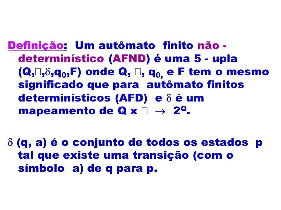 Definição: Um autômato finito não - determinístico (AFND) é uma 5 - upla (Q,å,d,q0,F) onde Q, å, q0, e F tem o mesmo significado que para autômato finitos determinísticos (AFD) e d é um mapeamento de Q x å ® 2Q.