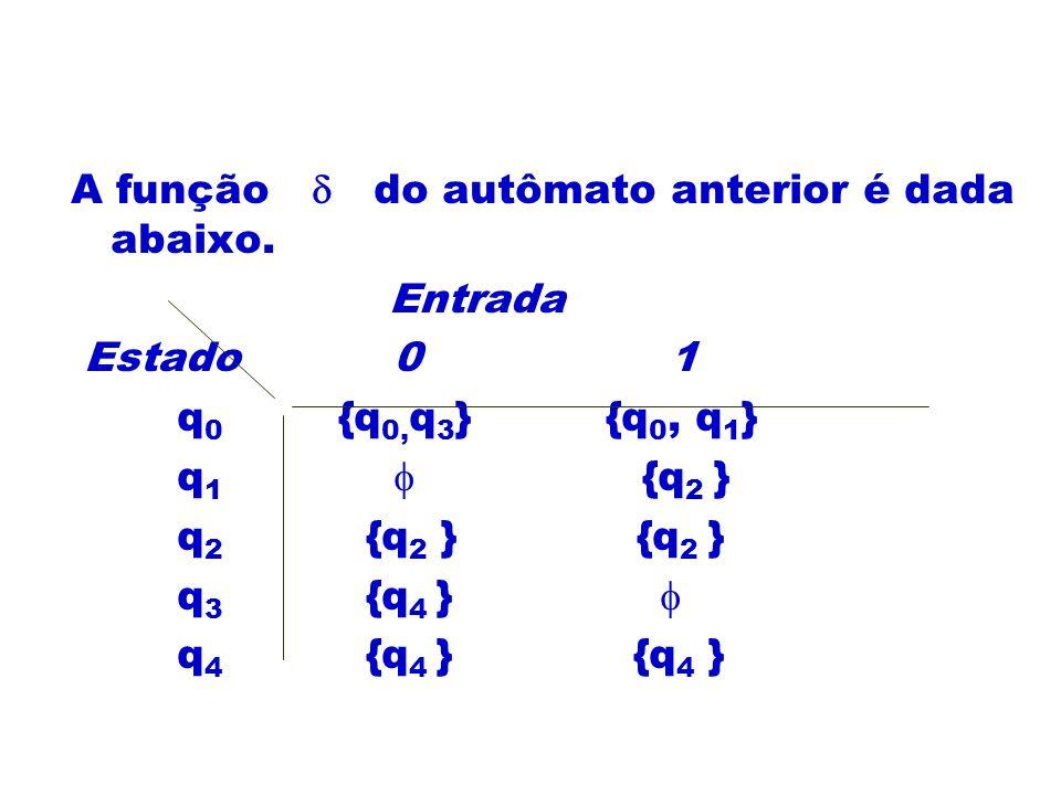 A função d do autômato anterior é dada abaixo.