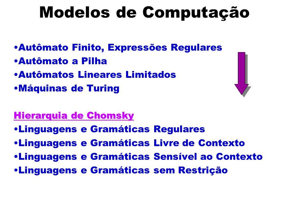 Modelos de Computação Autômato Finito, Expressões Regulares